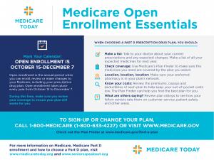 MedicareToday_placemat